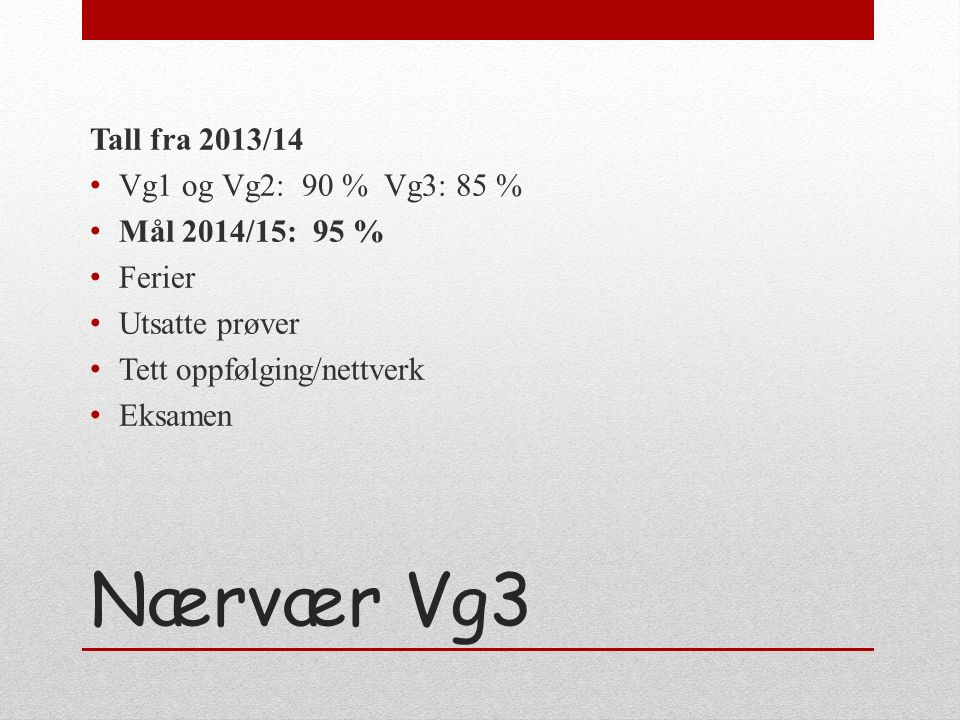 Nærvær Vg3 Tall fra 2013/14 Vg1 og Vg2: 90 % Vg3: 85 % Mål 2014/15: 95 % Ferier Utsatte prøver Tett oppfølging/nettverk Eksamen