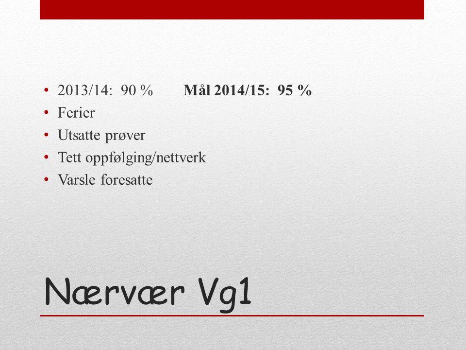 Nærvær Vg1 2013/14: 90 % Mål 2014/15: 95 % Ferier Utsatte prøver Tett oppfølging/nettverk Varsle foresatte