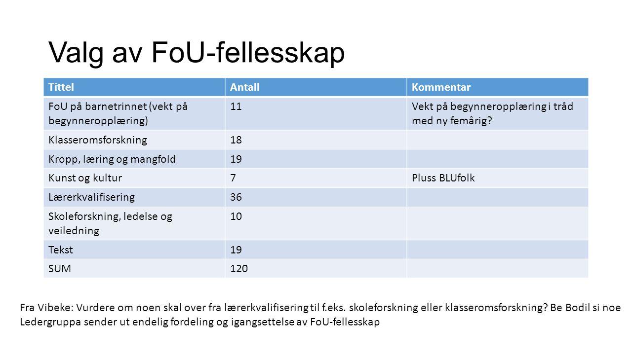 Valg av FoU-fellesskap TittelAntallKommentar FoU på barnetrinnet (vekt på begynneropplæring) 11Vekt på begynneropplæring i tråd med ny femårig.