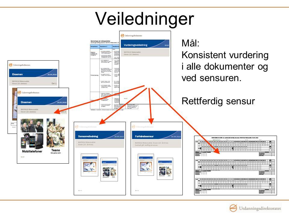 Veiledninger Mål: Konsistent vurdering i alle dokumenter og ved sensuren. Rettferdig sensur