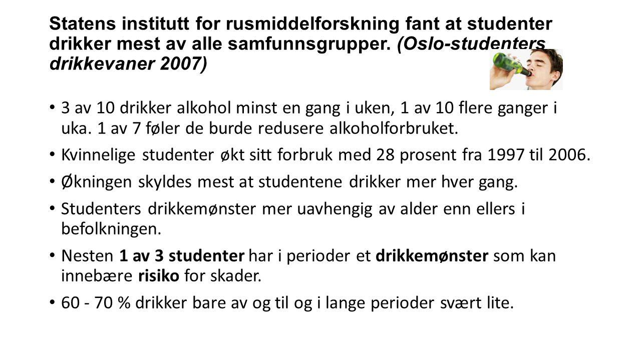 Statens institutt for rusmiddelforskning fant at studenter drikker mest av alle samfunnsgrupper. (Oslo-studenters drikkevaner 2007) 3 av 10 drikker al