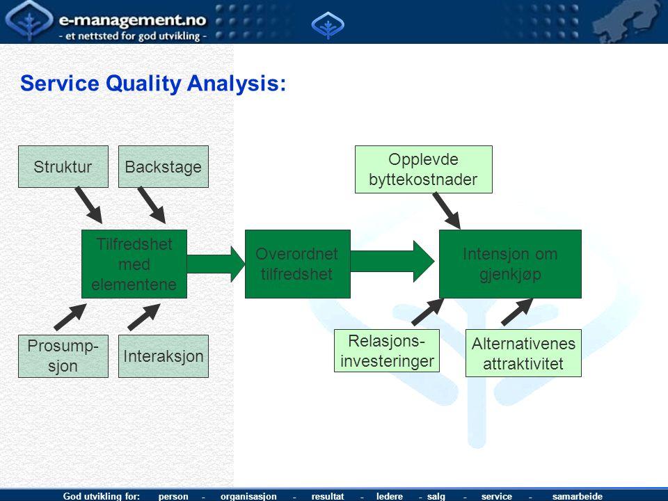 God utvikling for: person - organisasjon - resultat - ledere - salg - service - samarbeide Service Quality Analysis: Tilfredshet med elementene Overor