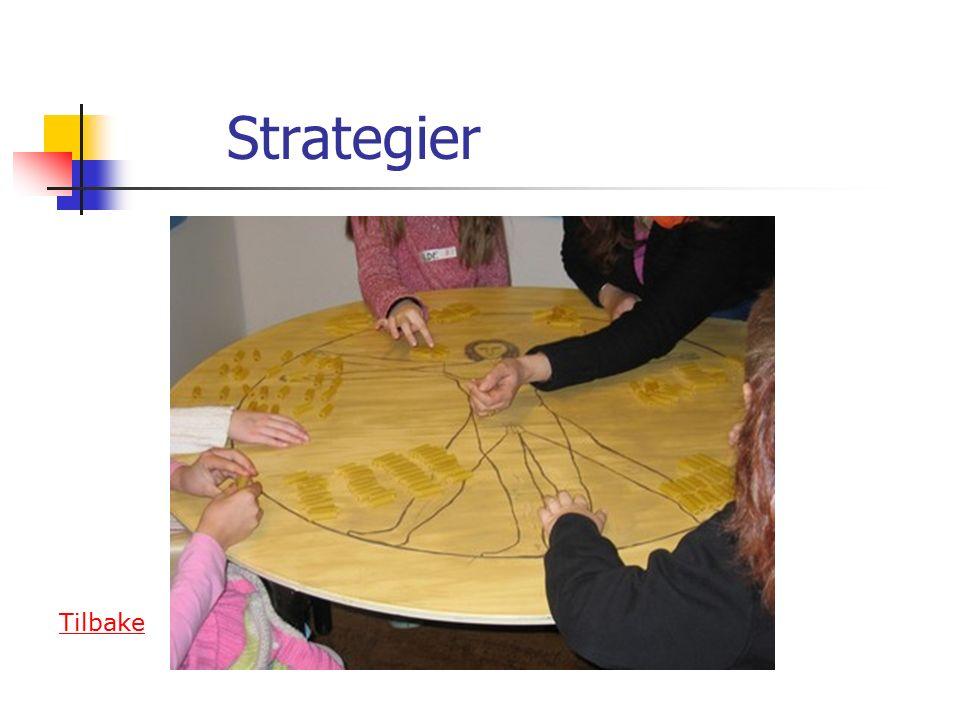 Strategier Tilbake