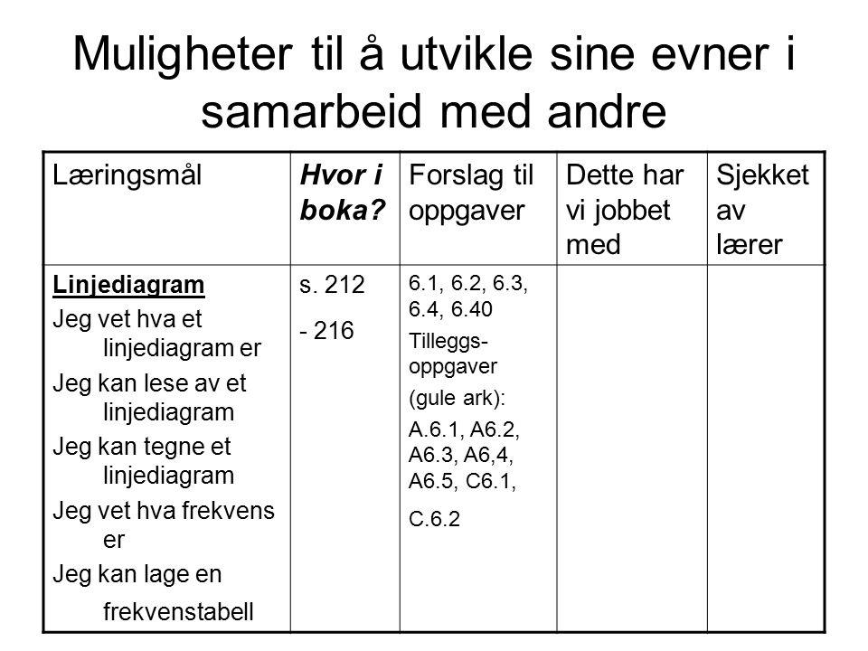 Kartlegging av matematikkforståelse hos 6 og 7 åringer Signe Holm Knudtzon En Canadisk test med 17 oppgaver inviterer lærere i 1.
