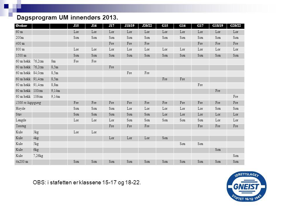 Dagsprogram UM innendørs 2013. ØvelserJ15J16J17J18/19J20/22G15G16G17G18/19G20/22 60 mLør 200mSøn 400 mFre 800 mLør 1500 mSøn 60 m hekk76,2cm8mFre 60 m