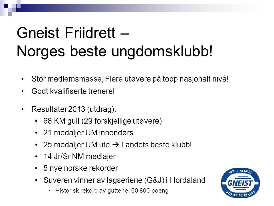 Gneist Friidrett – Norges beste ungdomsklubb! Stor medlemsmasse, Flere utøvere på topp nasjonalt nivå! Godt kvalifiserte trenere! Resultater 2013 (utd