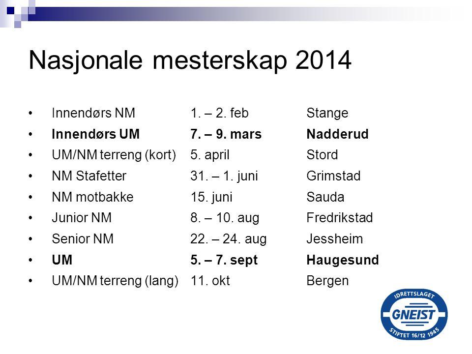 Nasjonale mesterskap 2014 Innendørs NM1. – 2. febStange Innendørs UM7. – 9. marsNadderud UM/NM terreng (kort)5. aprilStord NM Stafetter31. – 1. juniGr