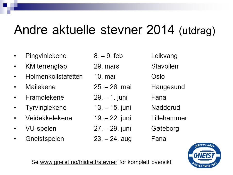 Andre aktuelle stevner 2014 (utdrag) Pingvinlekene8. – 9. febLeikvang KM terrengløp29. marsStavollen Holmenkollstafetten10. maiOslo Mailekene25. – 26.