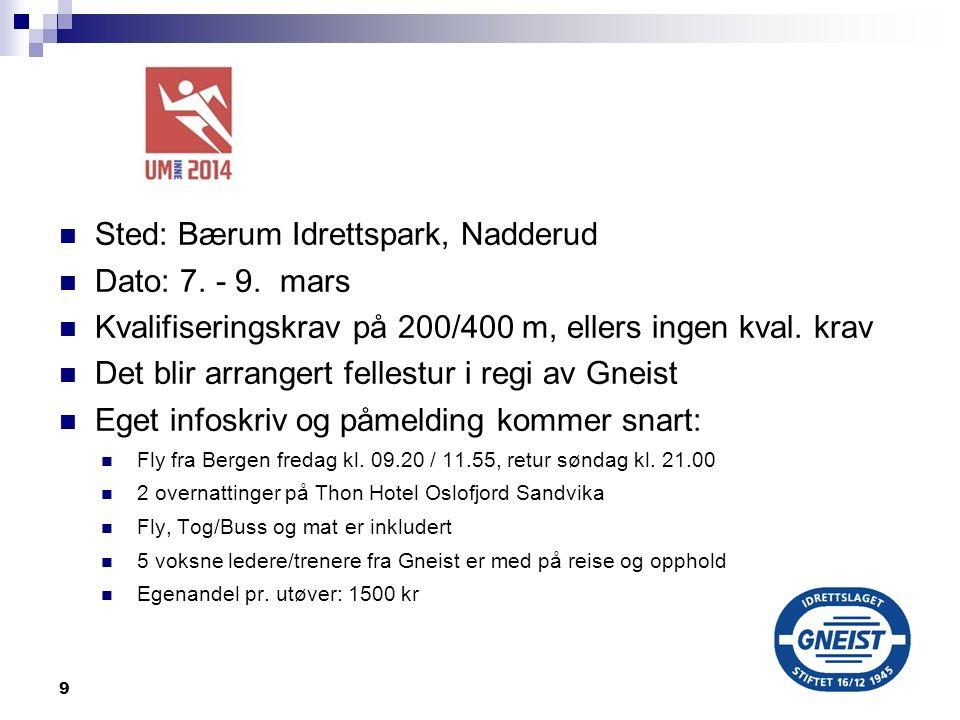 Sted: Bærum Idrettspark, Nadderud Dato: 7. - 9. mars Kvalifiseringskrav på 200/400 m, ellers ingen kval. krav Det blir arrangert fellestur i regi av G