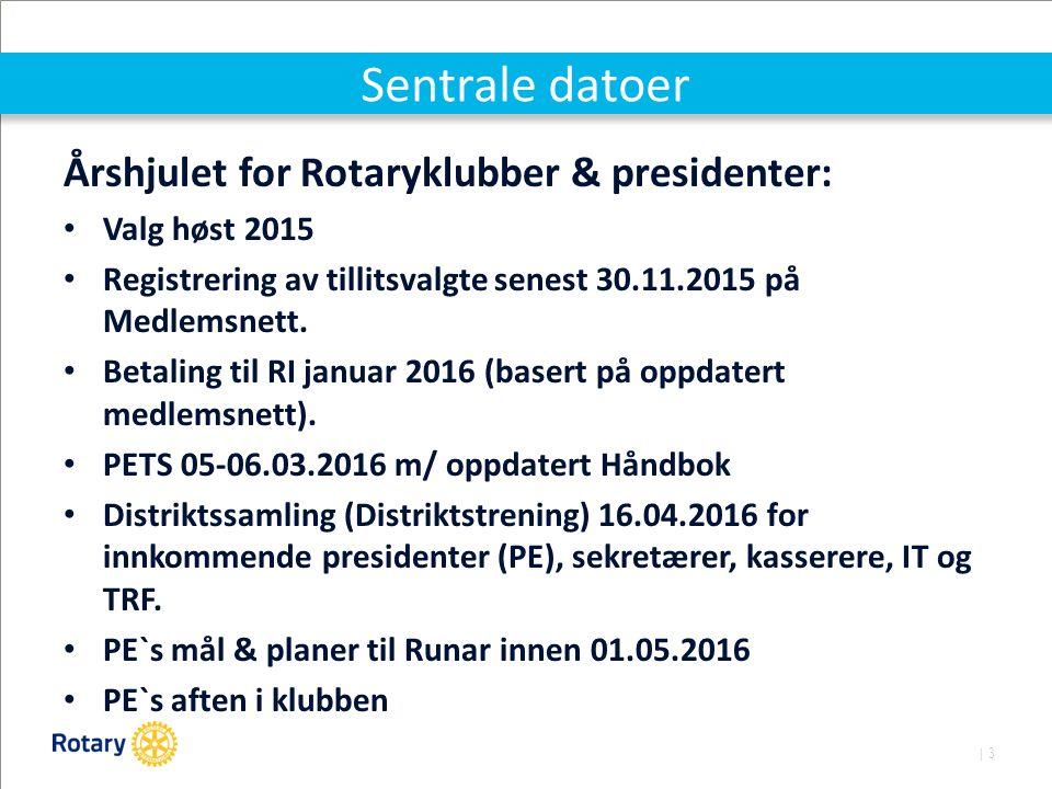 | 3 Sentrale datoer Årshjulet for Rotaryklubber & presidenter: Valg høst 2015 Registrering av tillitsvalgte senest 30.11.2015 på Medlemsnett.