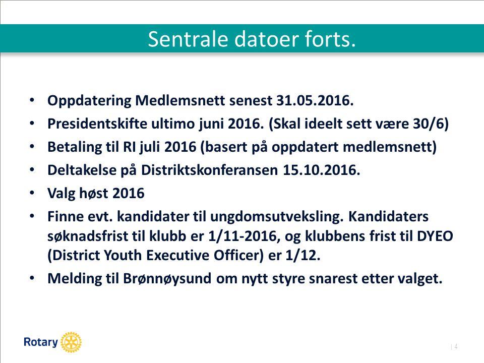 | 4 Sentrale datoer forts. Oppdatering Medlemsnett senest 31.05.2016.