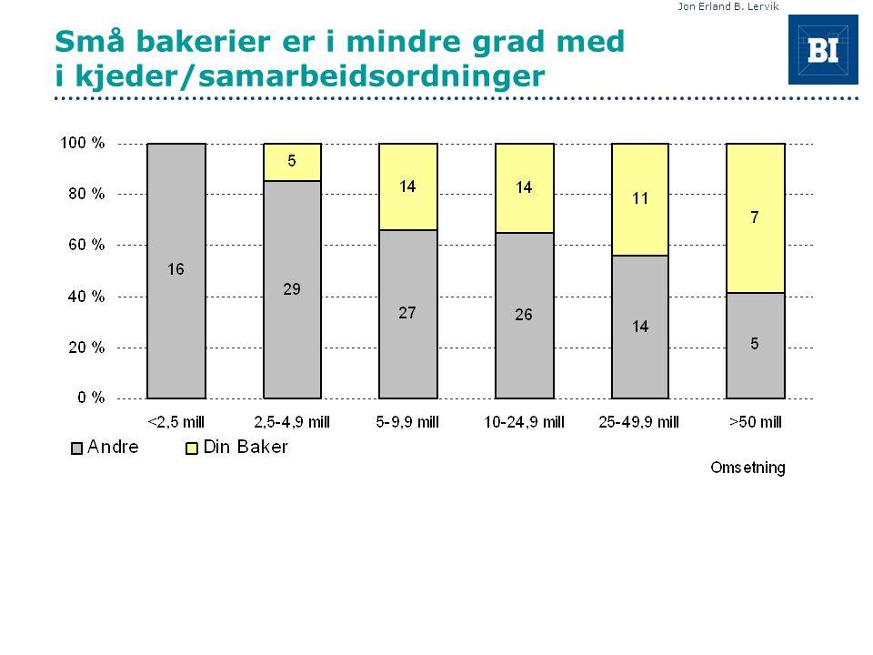 Jon Erland B. Lervik Små bakerier er i mindre grad med i kjeder/samarbeidsordninger