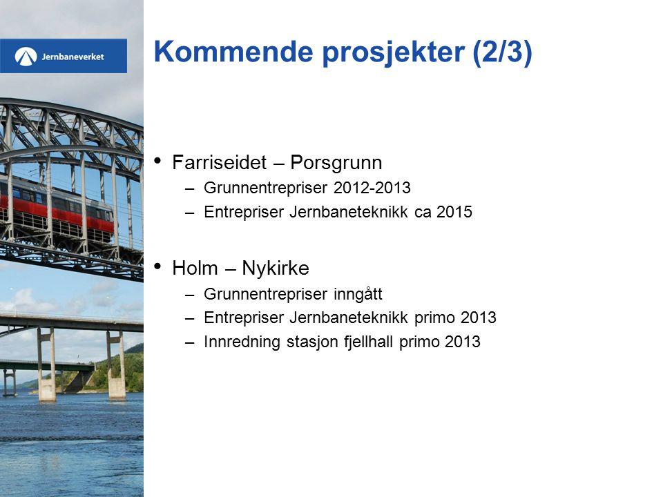 Kommende prosjekter (2/3) Farriseidet – Porsgrunn –Grunnentrepriser 2012-2013 –Entrepriser Jernbaneteknikk ca 2015 Holm – Nykirke –Grunnentrepriser in