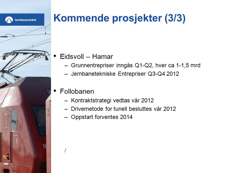 Kommende prosjekter (3/3) Eidsvoll – Hamar –Grunnentrepriser inngås Q1-Q2, hver ca 1-1,5 mrd –Jernbanetekniske Entrepriser Q3-Q4 2012 Follobanen –Kont