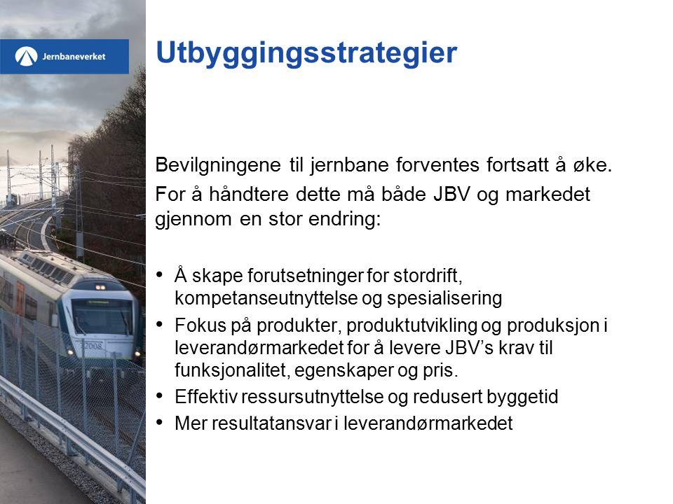 Utbyggingsstrategier Bevilgningene til jernbane forventes fortsatt å øke. For å håndtere dette må både JBV og markedet gjennom en stor endring: Å skap