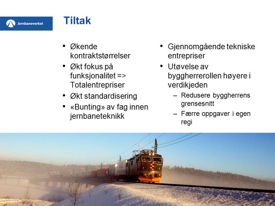 Tiltak Økende kontraktstørrelser Økt fokus på funksjonalitet => Totalentrepriser Økt standardisering «Bunting» av fag innen jernbaneteknikk Gjennomgåe