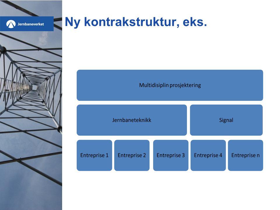 Våre Prioriteringer All aktivitet skal kjennetegnes ved at sikkerhet har høyeste prioritet Kriterier for RAMS, ytre miljø og SHA skal oppfylles Sikkerhet Kvaliteten/leveransen skal være i henhold til bestilling og ta hensyn til livstidskostnader (LCC) Kvalitet Hovedmilepæler og tidsfrister skal overholdes Tid Godkjent budsjett og prosjektenes styringsrammer skal overholdes gjennom en kostnadseffektiv prosjektgjennomføring Økonomi Våre prosjekter skal gjennomføres på en måte som sikrer Jernbaneverket godt omdømme hos våre operatører, myndigheter, naboer, leverandører og i samfunnet Omdømme