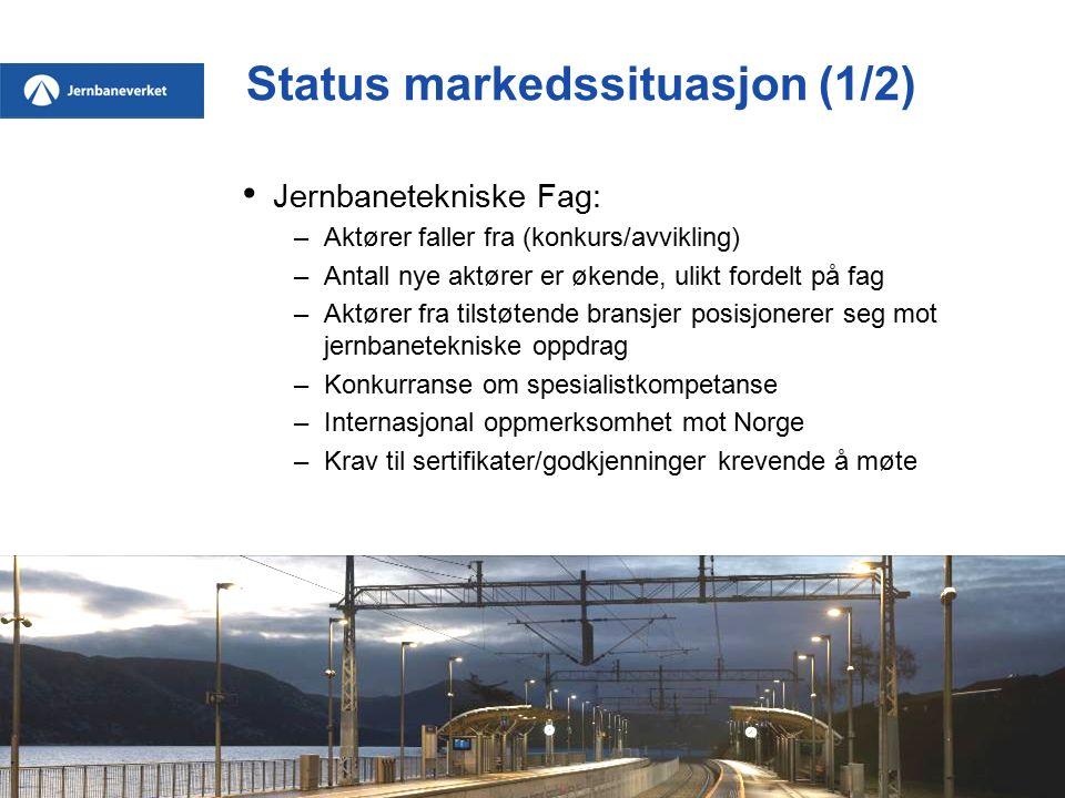 Status markedssituasjon (1/2) Jernbanetekniske Fag: –Aktører faller fra (konkurs/avvikling) –Antall nye aktører er økende, ulikt fordelt på fag –Aktør