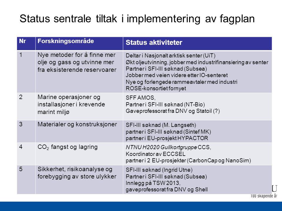 Status sentrale tiltak i implementering av fagplan NrForskningsområde Status aktiviteter 1Nye metoder for å finne mer olje og gass og utvinne mer fra eksisterende reservoarer Deltar i Nasjonalt arktisk senter (UiT) Økt oljeutvinning, jobber med industrifinansiering av senter Partner i SFI-III søknad (Subsea) Jobber med veien videre etter IO-senteret Nye og forlengede rammeavtaler med industri ROSE-konsortiet fornyet 2Marine operasjoner og installasjoner i krevende marint miljø SFF AMOS, Partner i SFI-III søknad (NT-Bio) Gaveprofessorat fra DNV og Statoil ( ) 3Materialer og konstruksjoner SFI-III søknad (M.
