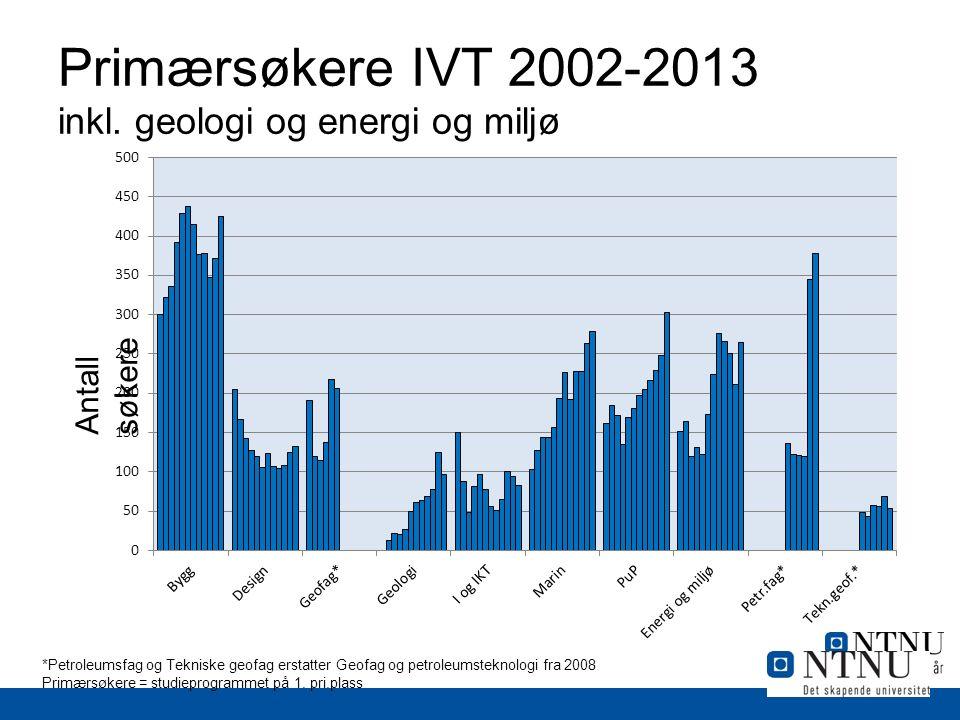 Primærsøkere IVT 2002-2013 inkl.