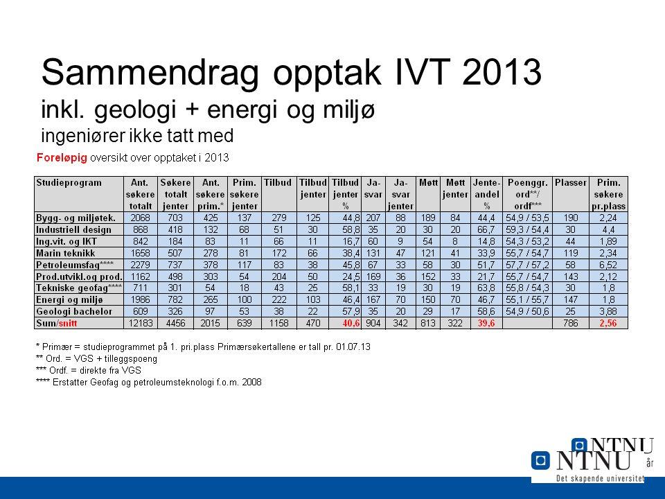 Sammendrag opptak IVT 2013 inkl. geologi + energi og miljø ingeniører ikke tatt med