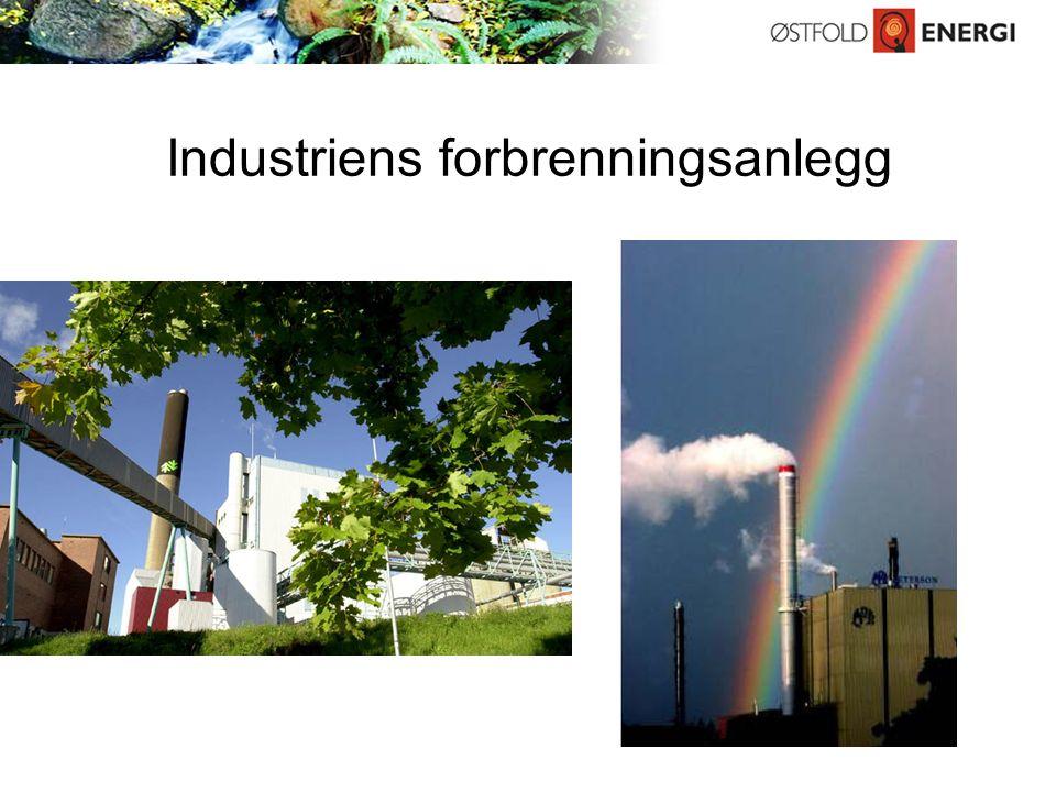 Industriens forbrenningsanlegg