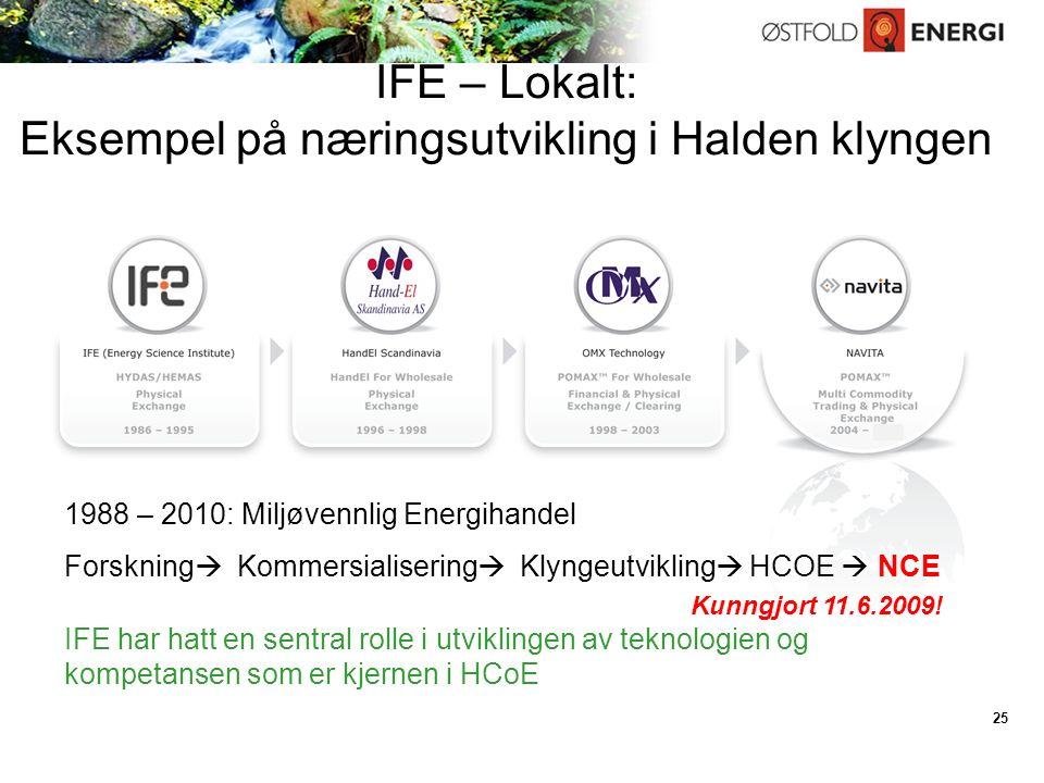 25 IFE – Lokalt: Eksempel på næringsutvikling i Halden klyngen 1988 – 2010: Miljøvennlig Energihandel Forskning  Kommersialisering  Klyngeutvikling  HCOE  NCE Kunngjort 11.6.2009.