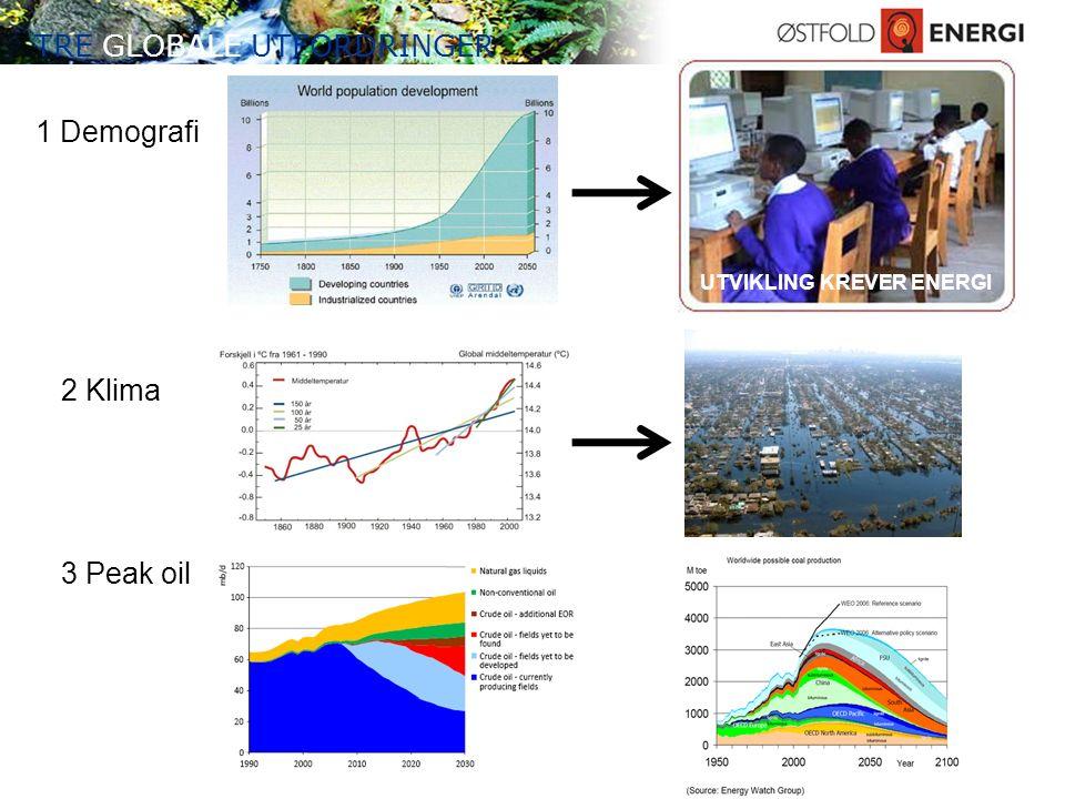 TRE GLOBALE UTFORDRINGER UTVIKLING KREVER ENERGI 1 Demografi 2 Klima 3 Peak oil