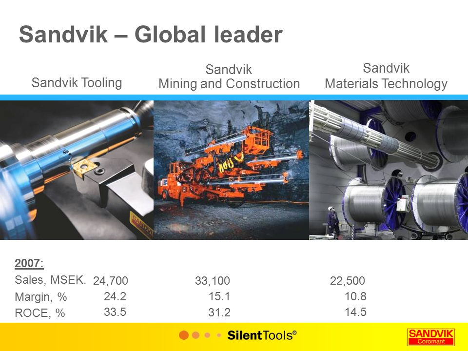 Sandvik Tooling Sandvik Mining and Construction Sandvik Materials Technology 2007: Sales, MSEK.