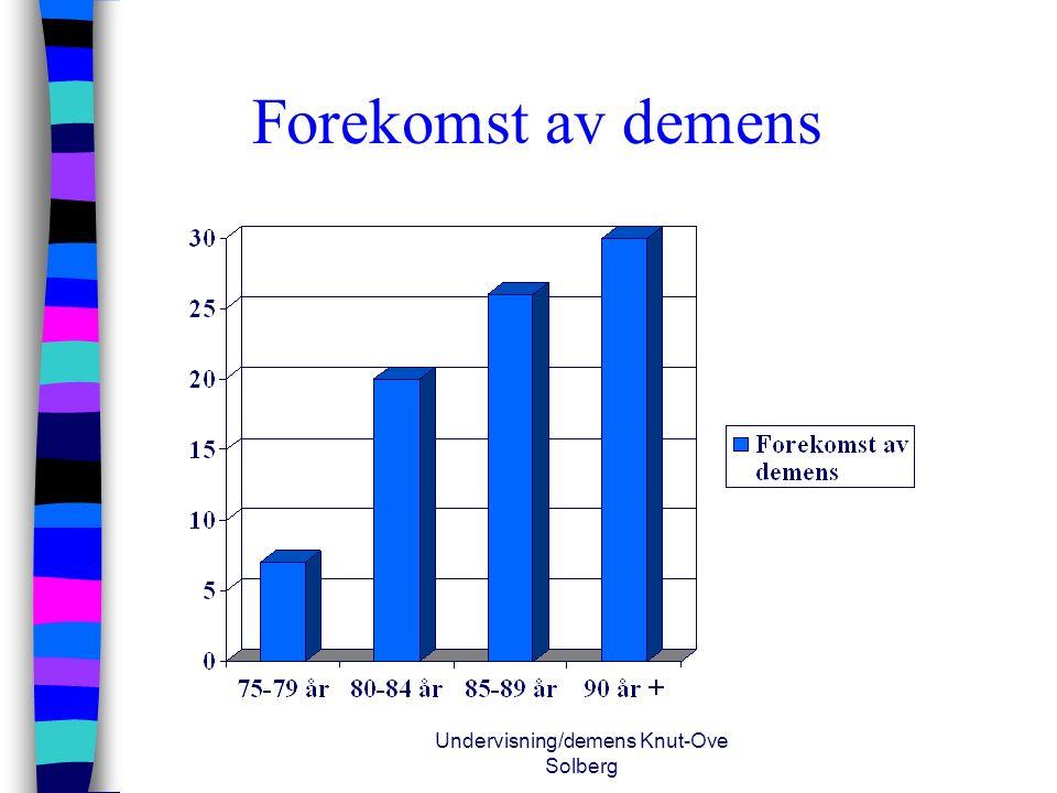 Undervisning/demens Knut-Ove Solberg Forekomst av demens