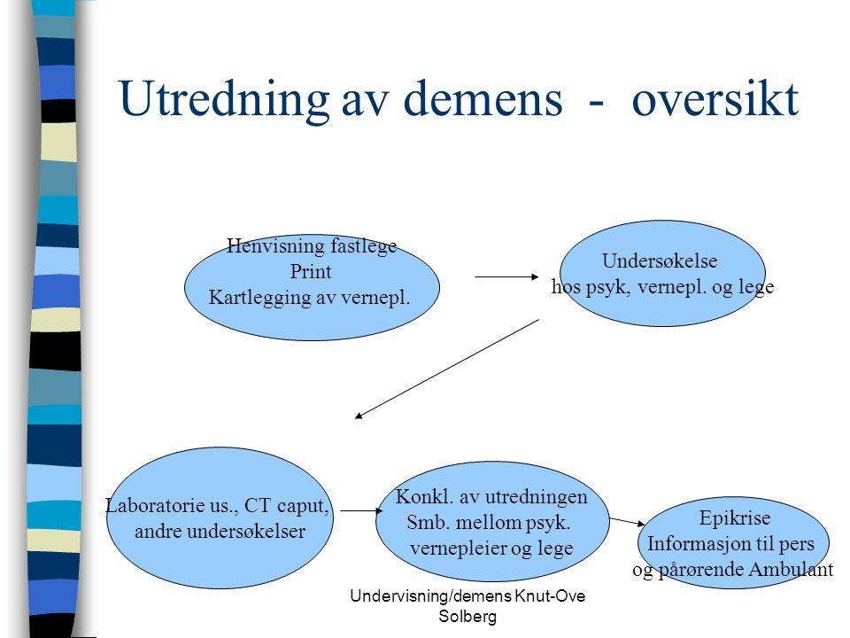 Undervisning/demens Knut-Ove Solberg Utredning av demens - oversikt Henvisning fastlege Print Kartlegging av vernepl.