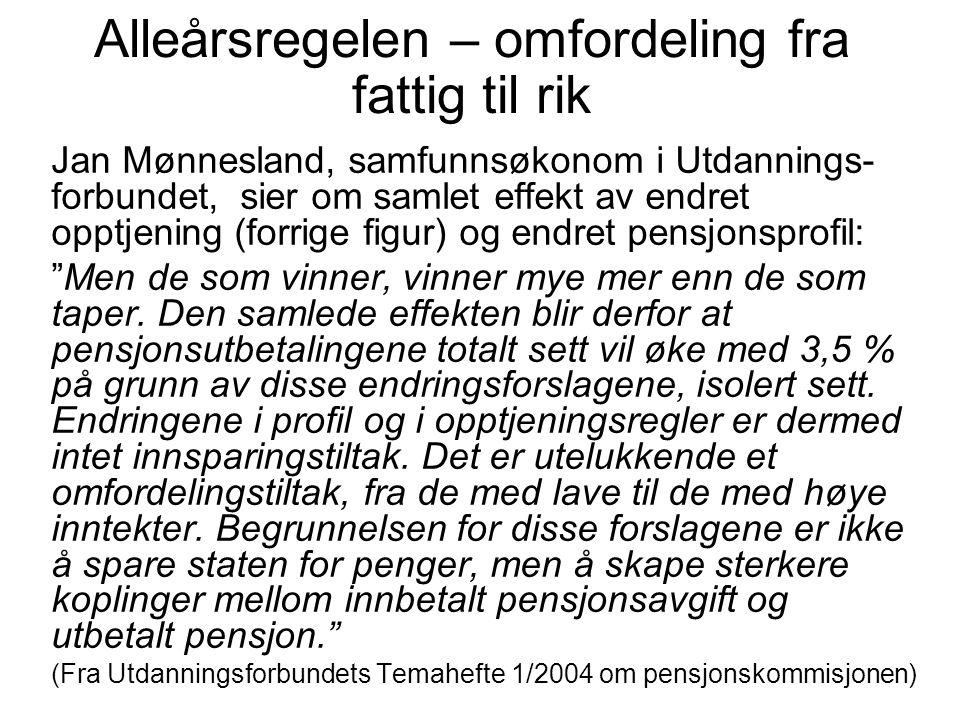Alleårsregelen – omfordeling fra fattig til rik Jan Mønnesland, samfunnsøkonom i Utdannings- forbundet, sier om samlet effekt av endret opptjening (forrige figur) og endret pensjonsprofil: Men de som vinner, vinner mye mer enn de som taper.