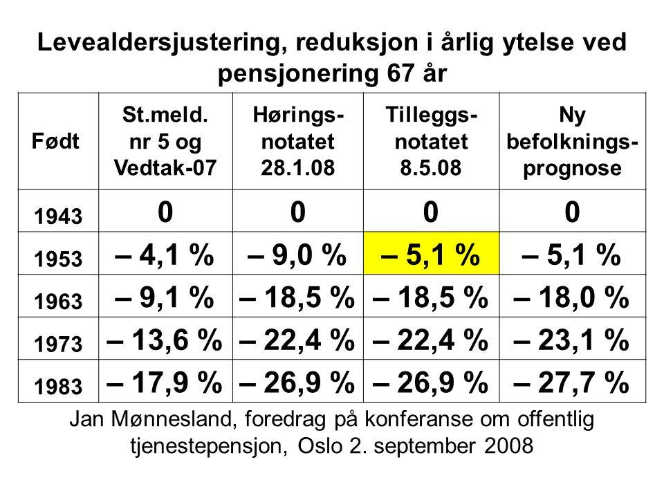 Levealdersjustering, reduksjon i årlig ytelse ved pensjonering 67 år Født St.meld. nr 5 og Vedtak-07 Hørings- notatet 28.1.08 Tilleggs- notatet 8.5.08