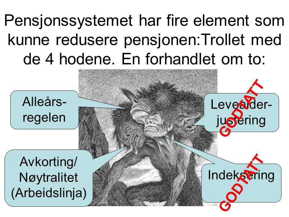 Alleårs- regelen Pensjonssystemet har fire element som kunne redusere pensjonen:Trollet med de 4 hodene. En forhandlet om to: Indeksering Levealder- j
