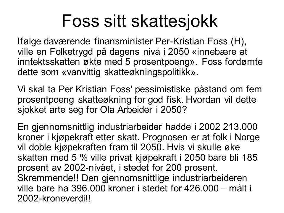 Foss sitt skattesjokk Ifølge daværende finansminister Per-Kristian Foss (H), ville en Folketrygd på dagens nivå i 2050 «innebære at inntektsskatten øk