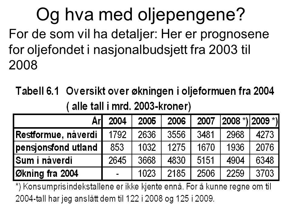 Og hva med oljepengene? For de som vil ha detaljer: Her er prognosene for oljefondet i nasjonalbudsjett fra 2003 til 2008