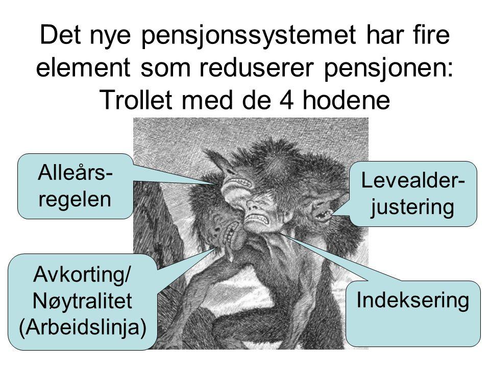 Alleårs- regelen Indeksering Levealder- justering Det nye pensjonssystemet har fire element som reduserer pensjonen: Trollet med de 4 hodene Avkorting/ Nøytralitet (Arbeidslinja)