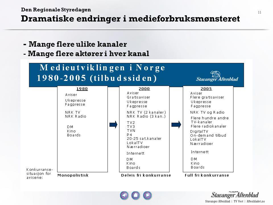 Stavanger Aftenblad | TV Vest | Aftenbladet.no 11 Den Regionale Styredagen Dramatiske endringer i medieforbruksmønsteret - Mange flere ulike kanaler -