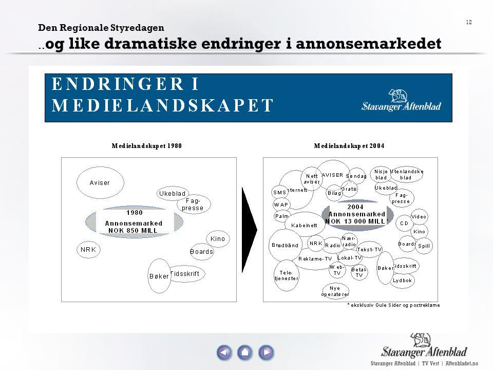 Stavanger Aftenblad | TV Vest | Aftenbladet.no 12 Den Regionale Styredagen.. og like dramatiske endringer i annonsemarkedet