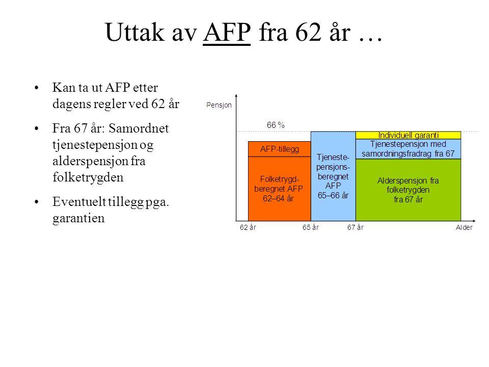 Uttak av AFP fra 62 år … Kan ta ut AFP etter dagens regler ved 62 år Fra 67 år: Samordnet tjenestepensjon og alderspensjon fra folketrygden Eventuelt tillegg pga.