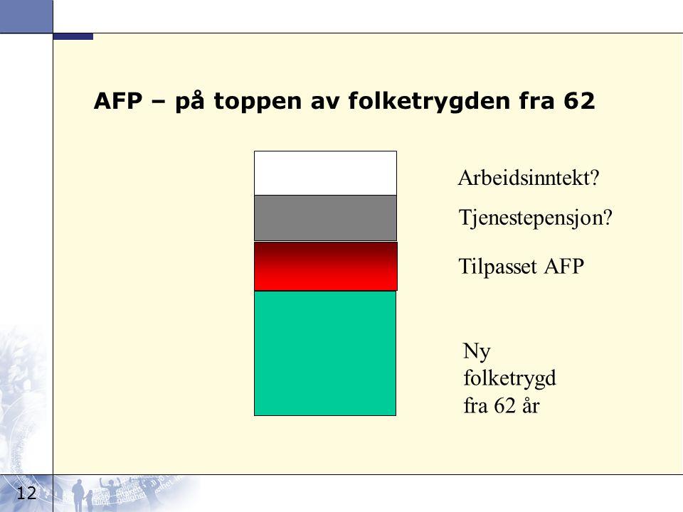 12 AFP – på toppen av folketrygden fra 62 Ny folketrygd fra 62 år Tilpasset AFP Arbeidsinntekt.