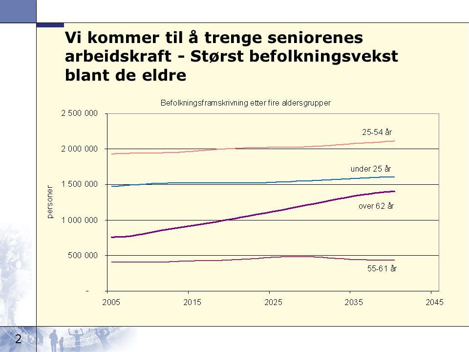 2 Vi kommer til å trenge seniorenes arbeidskraft - Størst befolkningsvekst blant de eldre
