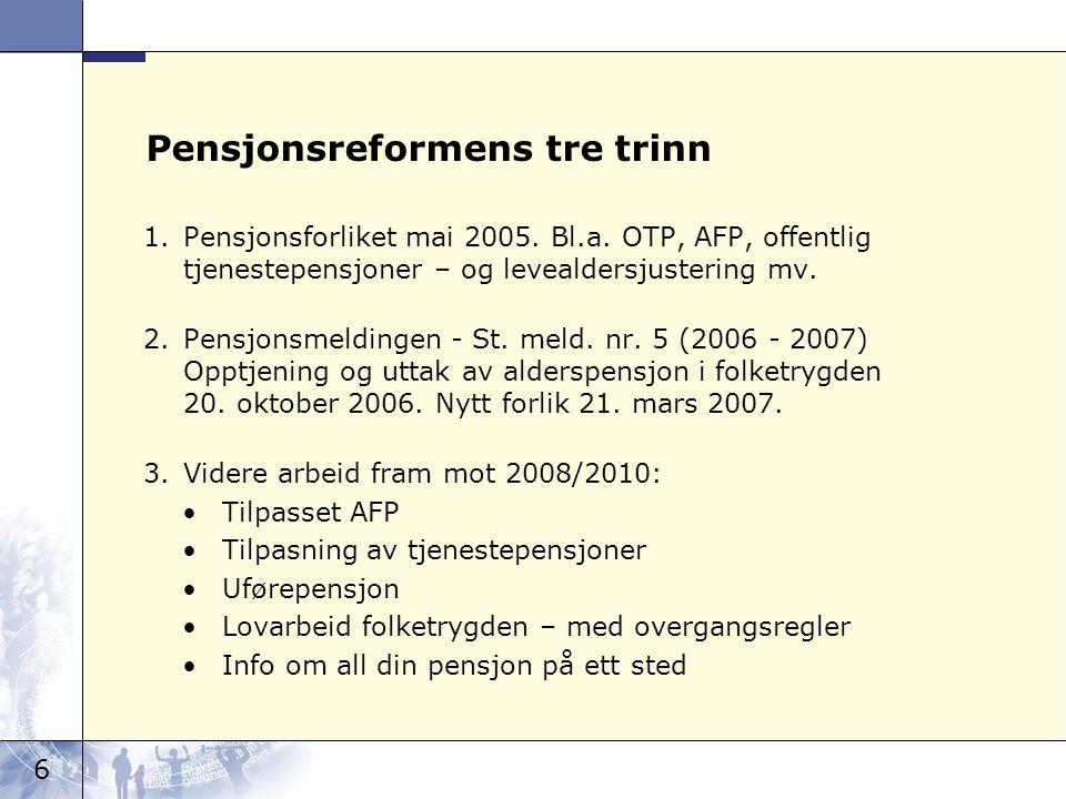 6 Pensjonsreformens tre trinn 1.Pensjonsforliket mai 2005.