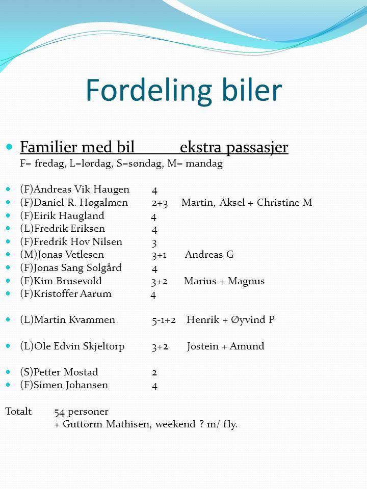 Fordeling biler Familier med bil ekstra passasjer F= fredag, L=lørdag, S=søndag, M= mandag (F)Andreas Vik Haugen 4 (F)Daniel R.