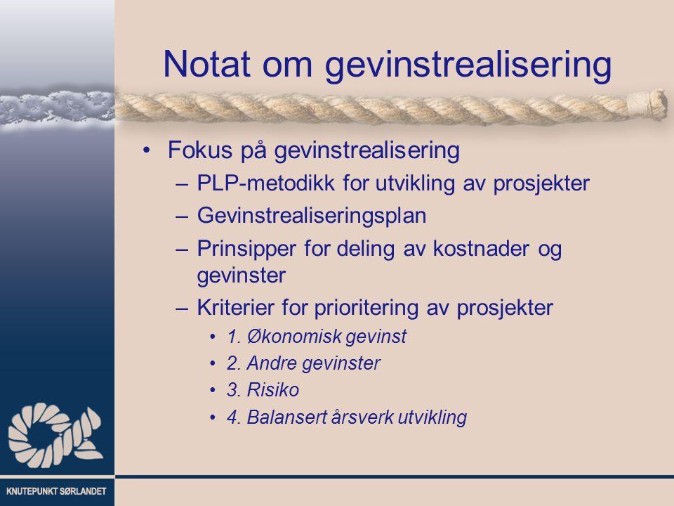 Notat om gevinstrealisering Fokus på gevinstrealisering –PLP-metodikk for utvikling av prosjekter –Gevinstrealiseringsplan –Prinsipper for deling av kostnader og gevinster –Kriterier for prioritering av prosjekter 1.