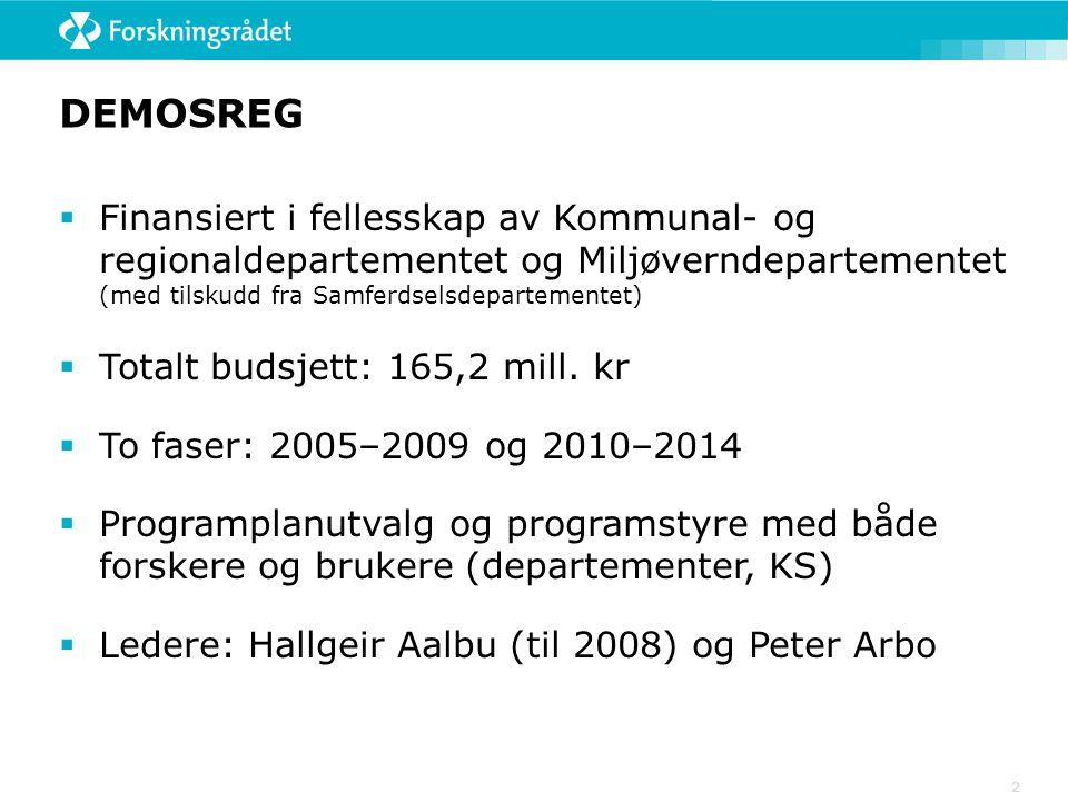 DEMOSREG  Finansiert i fellesskap av Kommunal- og regionaldepartementet og Miljøverndepartementet (med tilskudd fra Samferdselsdepartementet)  Totalt budsjett: 165,2 mill.