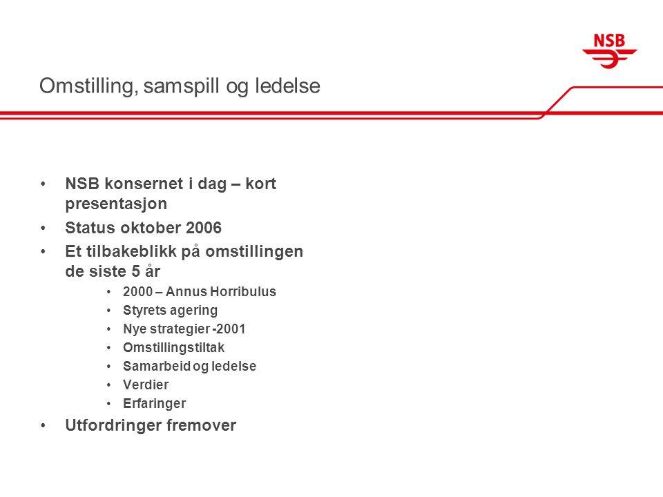 Omstilling, samspill og ledelse NSB konsernet i dag – kort presentasjon Status oktober 2006 Et tilbakeblikk på omstillingen de siste 5 år 2000 – Annus