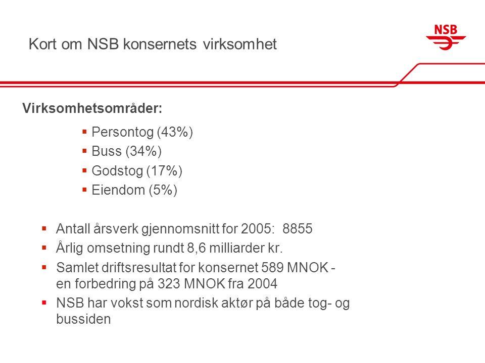 Kort om NSB konsernets virksomhet  Persontog (43%)  Buss (34%)  Godstog (17%)  Eiendom (5%)  Antall årsverk gjennomsnitt for 2005: 8855  Årlig omsetning rundt 8,6 milliarder kr.
