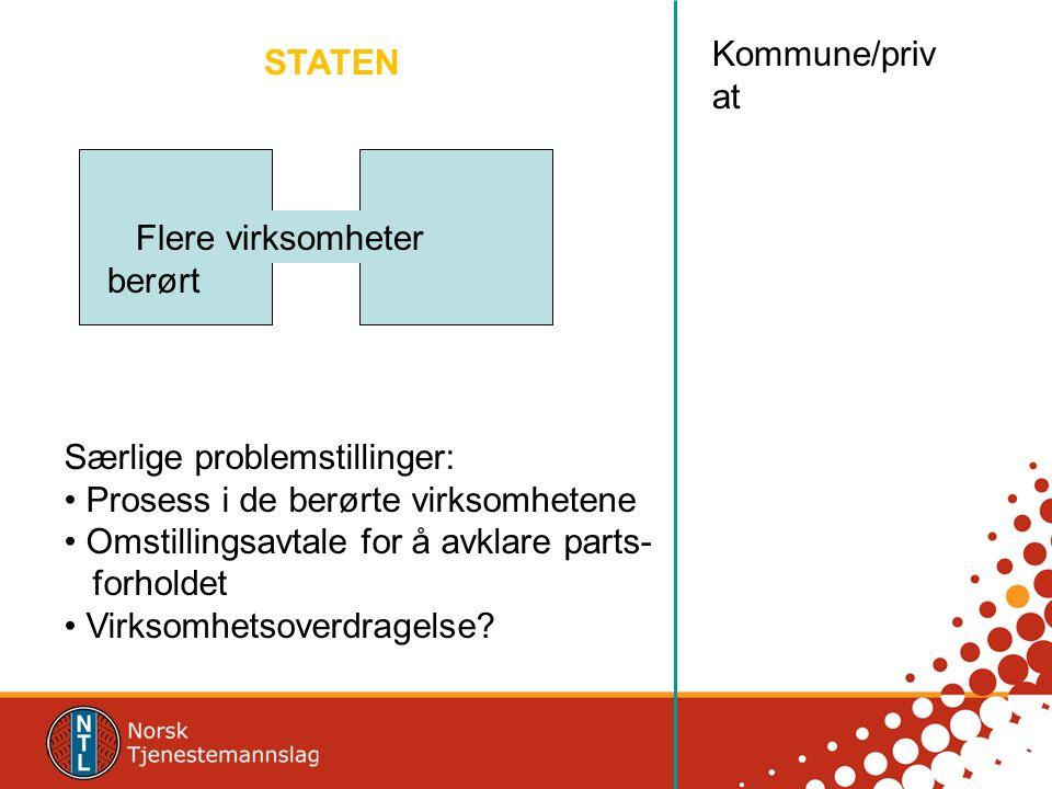 STATEN Kommune/priv at Flere virksomheter berørt Særlige problemstillinger: Prosess i de berørte virksomhetene Omstillingsavtale for å avklare parts- forholdet Virksomhetsoverdragelse?