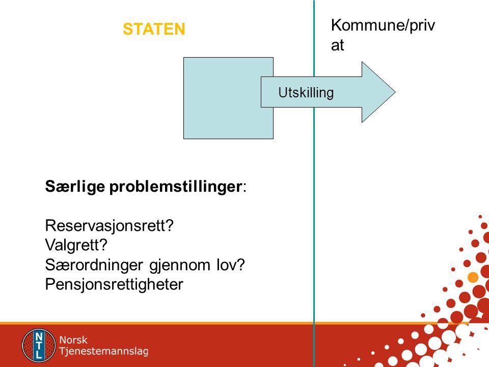 STATEN Kommune/priv at Utskilling Særlige problemstillinger: Reservasjonsrett? Valgrett? Særordninger gjennom lov? Pensjonsrettigheter